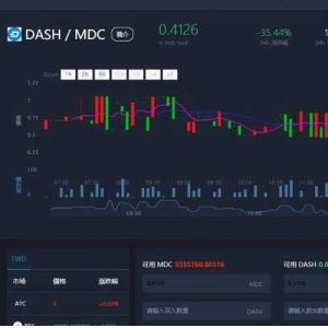 虚拟数字货币交易所 BTC OTC 币币交易 带充值 带机器人 运营版 火币 区块链